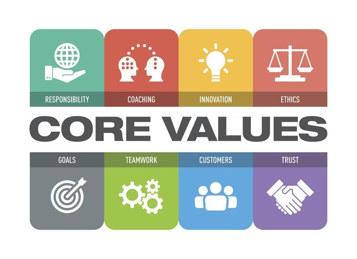 Core-Values-Culture